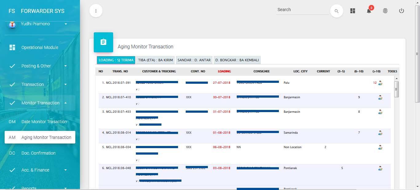 monitor transaksi sistem software ekspedisi emkl